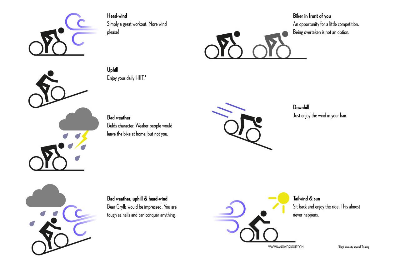 Даже обычную езду на велосипеде можно переформатировать в нанотренировку, нацеленную на разные группы мышц
