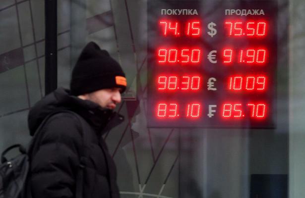 Цена доллара на2021