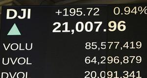 Индекс Dow Jones впервые в истории превысил 21000 пунктов