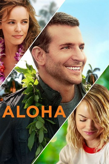 Постер Алоха