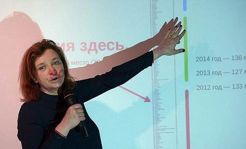 Коррупции в России стало меньше