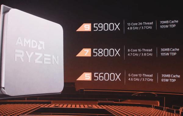 AMDпредставила процессоры нового поколения